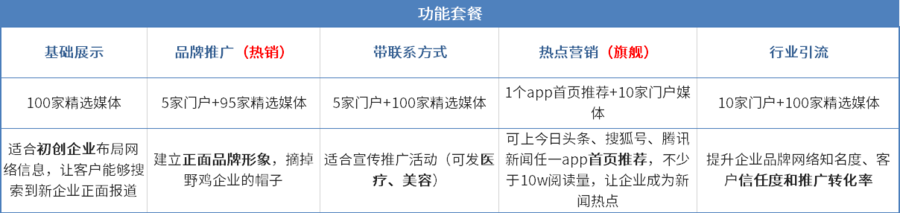 往上推軟文推廣套餐 (13).png